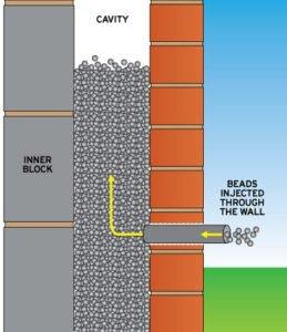 cavity wall insulation diagram